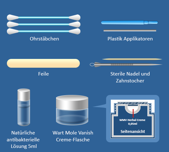 diagram_kit_contents_de