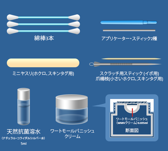 diagram_kit_contents_jp